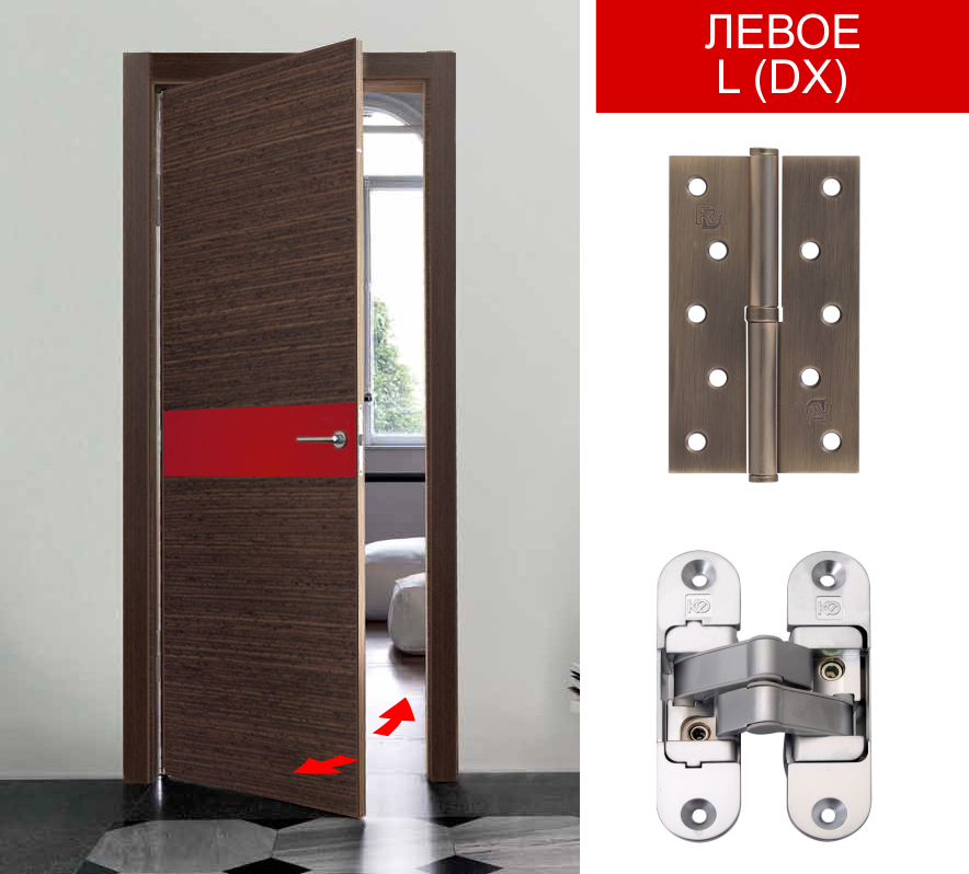 Как определить левую дверь
